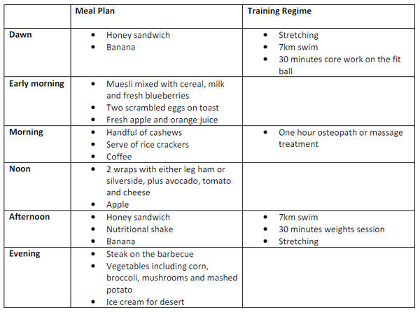 Buisness proposal for training session
